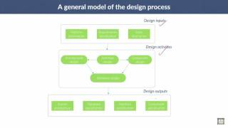 Software Engineering | C2 - L7 | Software design and implementation