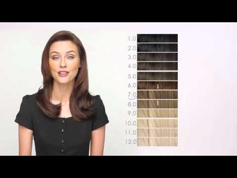 Avon Advance Techniques Professional Hair Color Part Two: How-To ...