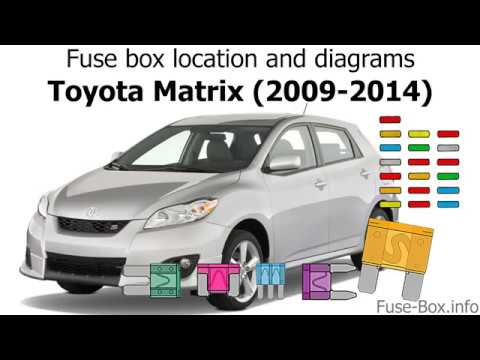 Fuse box location and diagrams: Toyota Matrix (E140; 2009 ...