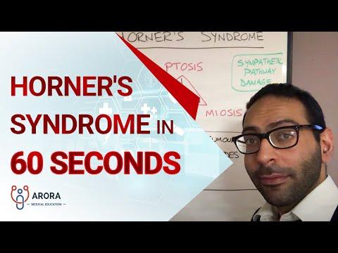 Horner's Syndrome in 60 seconds... #aroraBites