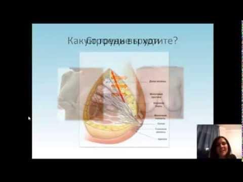 Увеличение груди: плюсы и минусы
