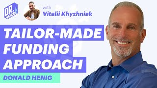 How to Grow Amazon Business with a Tailor-Made Funding Approach AccrueMe - Dr. Amazon Podcast EP 28