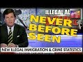 Tucker Carlson Unveils NEVER-BEFORE-SEEN STATISTICS About Illegal Aliens' Crimes
