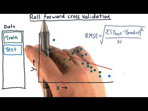 Roll Forward Cross Validation