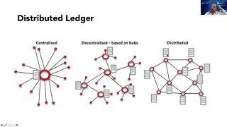 Cos'è il Bitcoin - parte prima