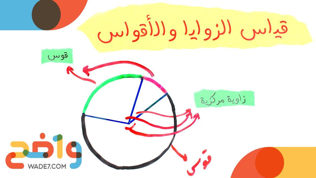 قياس الزوايا والاقواس رياضيات اول ثانوي الفصل الثاني Youtube