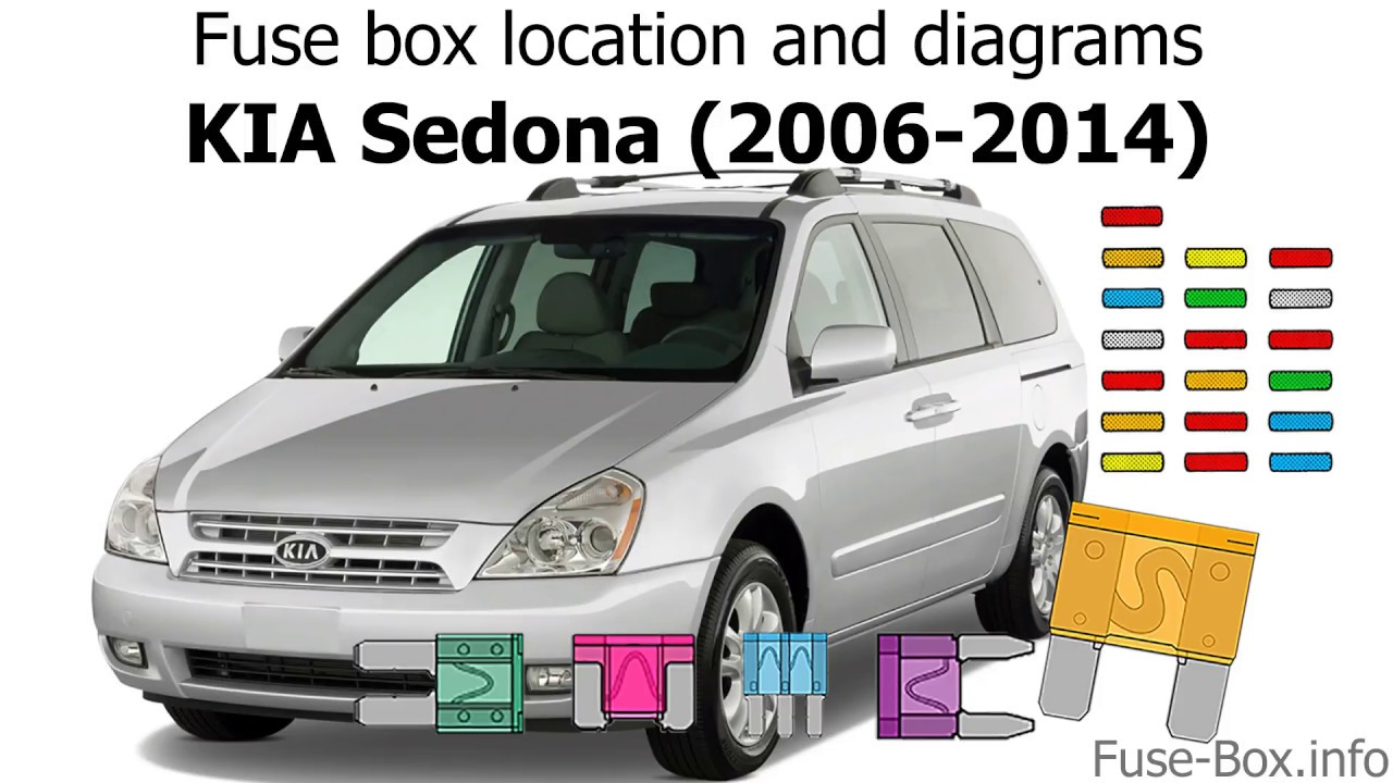 fuse box location and diagrams kia sedona (2006 2014)  2008 kia sedona engine fuse box diagram #5