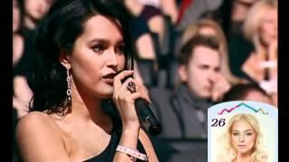 | MISS RUSSIA 2012 FINAL QUESTIONS | Интеллектуальный конкурс |(, 2012-03-04T07:19:05.000Z)