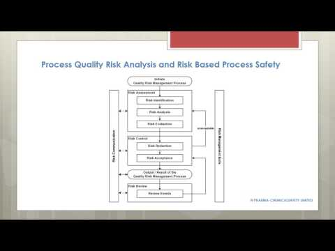"Principles Risk Based Process Safety applied to ICH-Q9 ""Risk Assessment"""