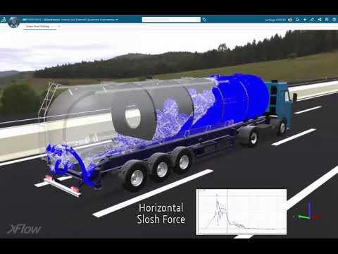 SIMULIA XFlow - Tank Sloshing Simulation (www.scanscot.com)