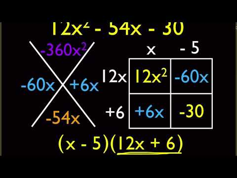 Algebra - Factoring Polynomials with a GCF