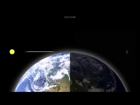 Rare 'Super-Harvest Blood Moon' To Shine On September 27, 2015 | Video
