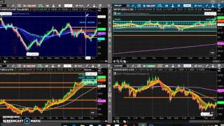 Forex Trading - Forex Trading For Beginners - Forex Strategy - CleverForexSignals