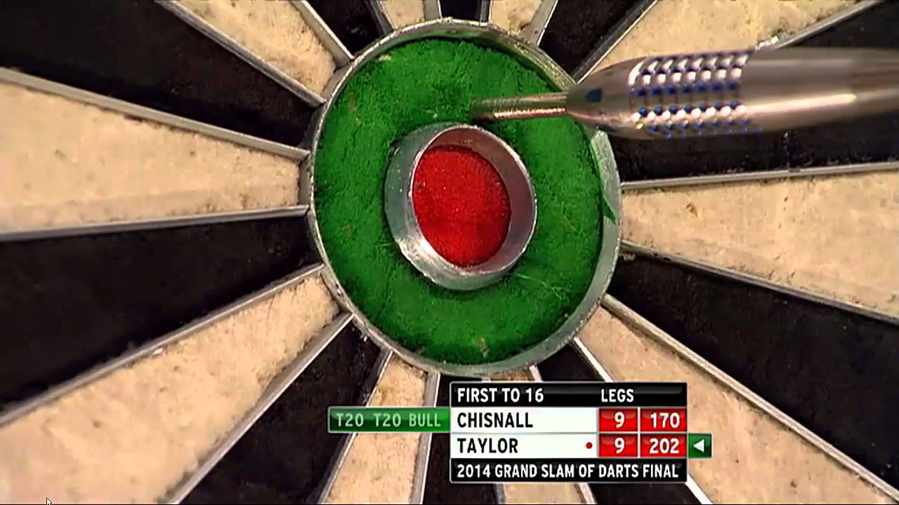 Pdc Grand Slam Of Darts