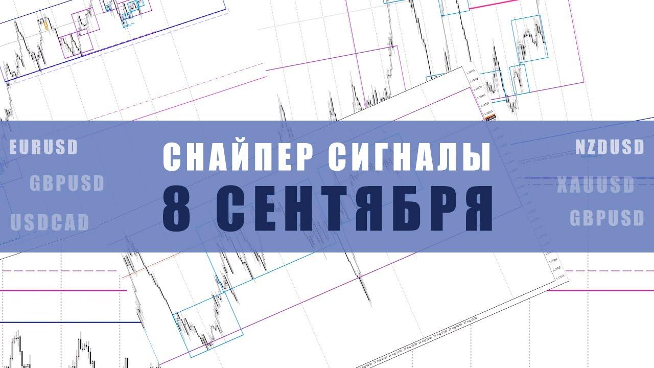 СИГНАЛЫ СНАЙПЕР НА 8 СЕНТЯБРЯ | Трейдер Максим Михайлов