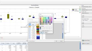 qPCR Analysis with CFX Maestro™: Graph Customization