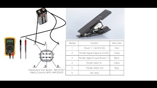 Accelerator Pedal Position Sensor Testing