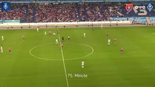 KFC Uerdingen vs. SV Waldhof Mannheim 07