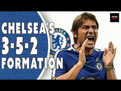 Why Antonio Conte Changed Chelsea's Formation to 3-5-2?   Football Tactics