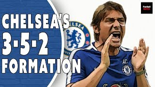 Why Antonio Conte Changed Chelsea's Formation to 3-5-2? | Football Tactics