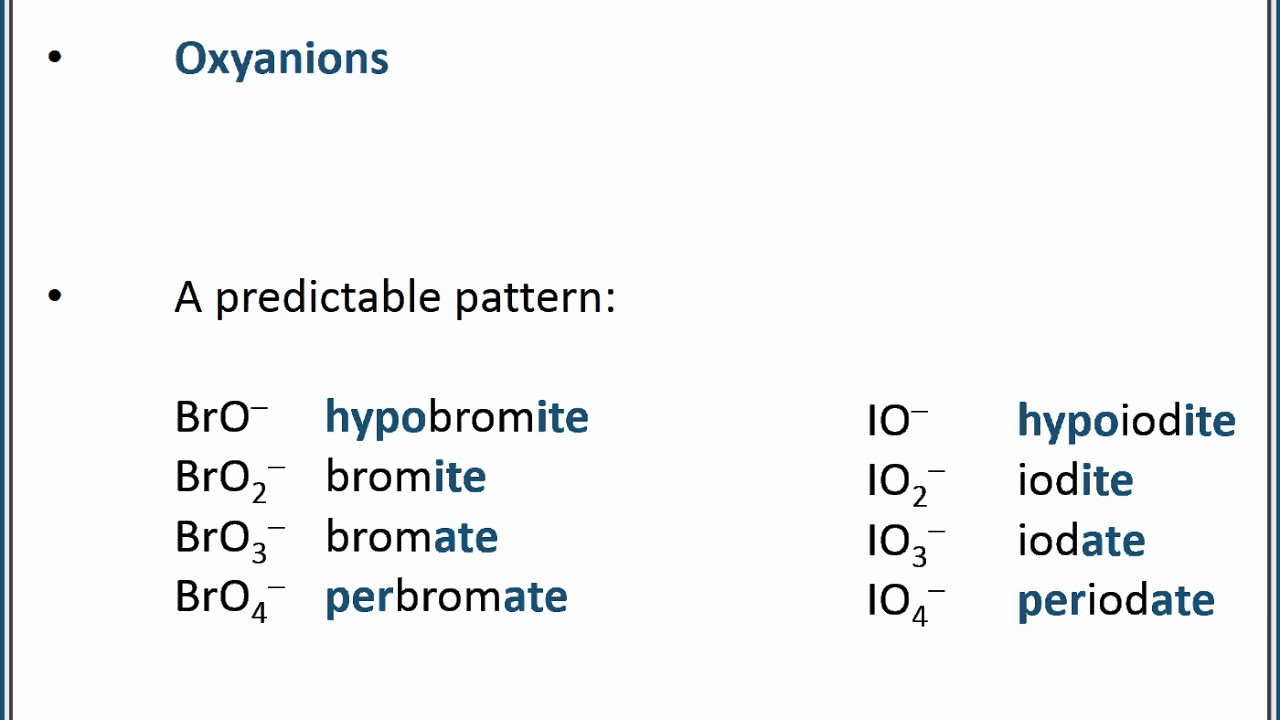 Chemistry 101 Naming Ionic Compounds With Polyatomic