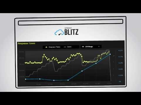 Blitz.io - Load and Performance Testing from the Cloud