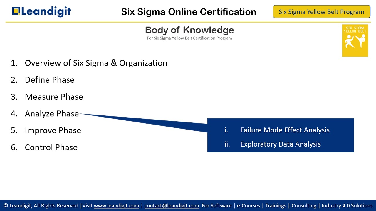 Six Sigma Certification Online Yellow Belt Introduction Youtube
