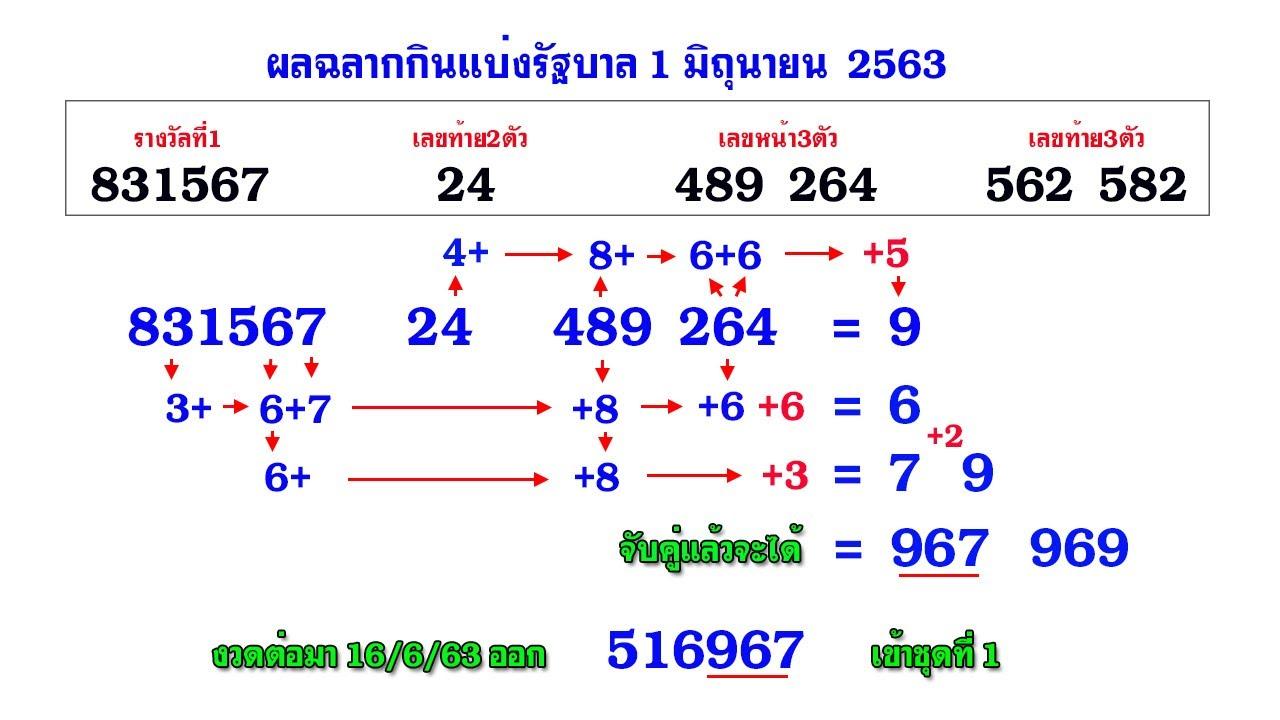 3 ตัวบน 2 ชุดตรงๆ แนวทาง  งวดวันที่ 01/07/63  (คำนวณจากสถิติ)