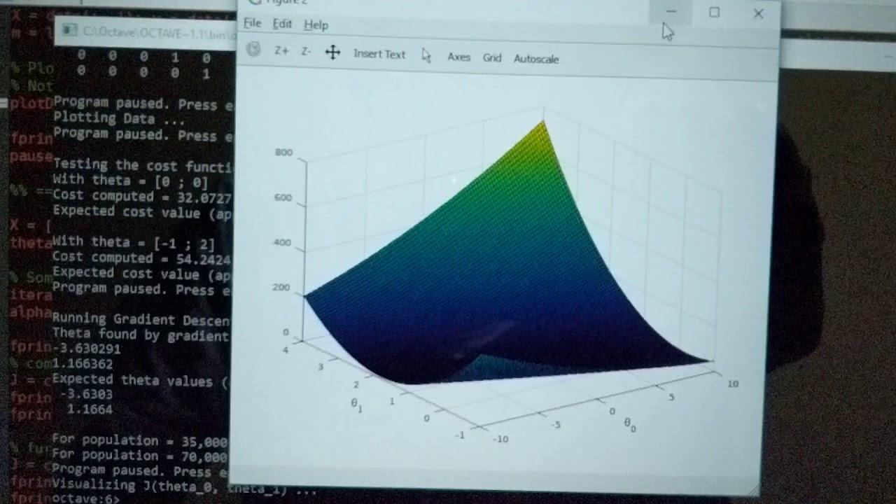 Coursera Machine Learning ex1- Walkthrough