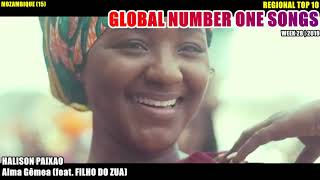 Cover images GLOBAL NUMBER ONE SONGS (week 28 / 2019)