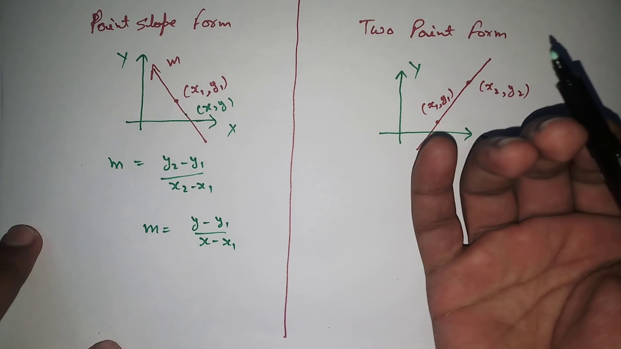 Point slope form and two point form of a line
