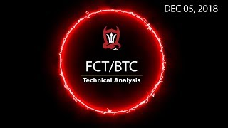 Factom Technical Analysis (FCT/BTC) :  Just the Factoms Ma'am...  [12.05.2018]