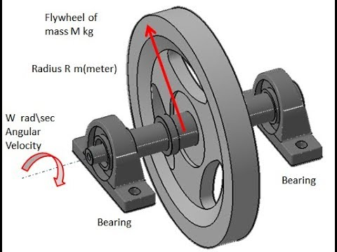 Flywheel Free Energy Generator /Basic Point flywheel Generator/Without diesel and battery