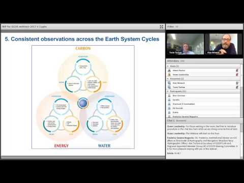 GOOS Web Series Global Climate Observing System (GCOS) Implementation by T Tanhua & A Belward