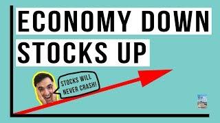 Global Economic Indicators Flashing Red! China, Europe, and U.S. All Major Slowdown!