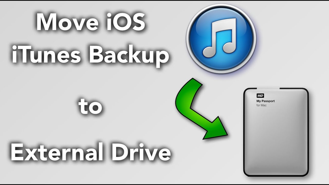 iPhone Backup Location on Windows and Mac