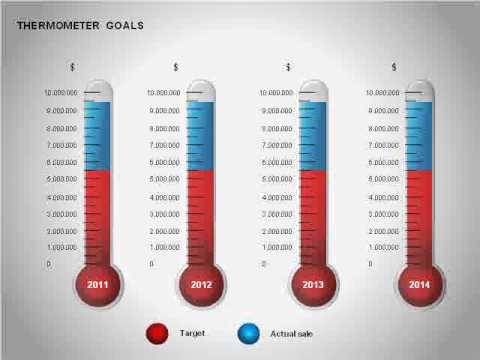 Thermometer Chart - YouTube