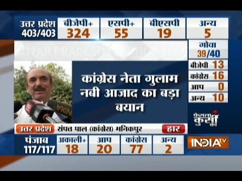 Rahul Gandhi is not responsible for UP loss says Ghulam Nabi Azad