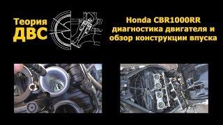Nazariya ichki yonish dvigatellari: Honda CBR1000RR mexanizmi va qabul qilish dizayn mulohaza