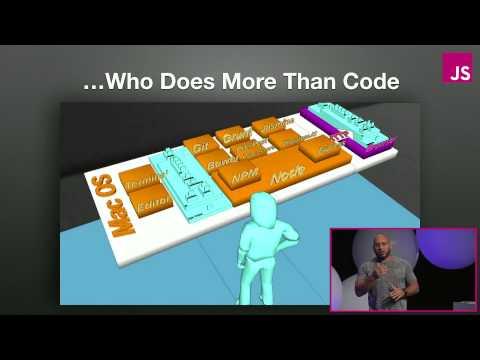 Ola Adedoyin: Applying 3D Engineering Drawing Techniques To Web App Diagrams   JSConf EU 2015