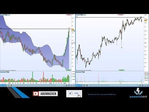 +1710 € Gewinn mit Short Trading von Aktien
