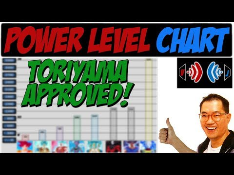 The Most Accurate Power Level Chart for DragonBall Super