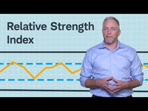 Trading Up-Close: Relative Strength Index