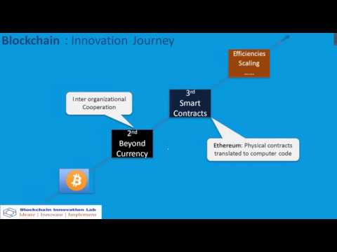 Ethereum Blockchain | Growing Technology in Blockchain like Bitcoin and Ethereum - an hour training
