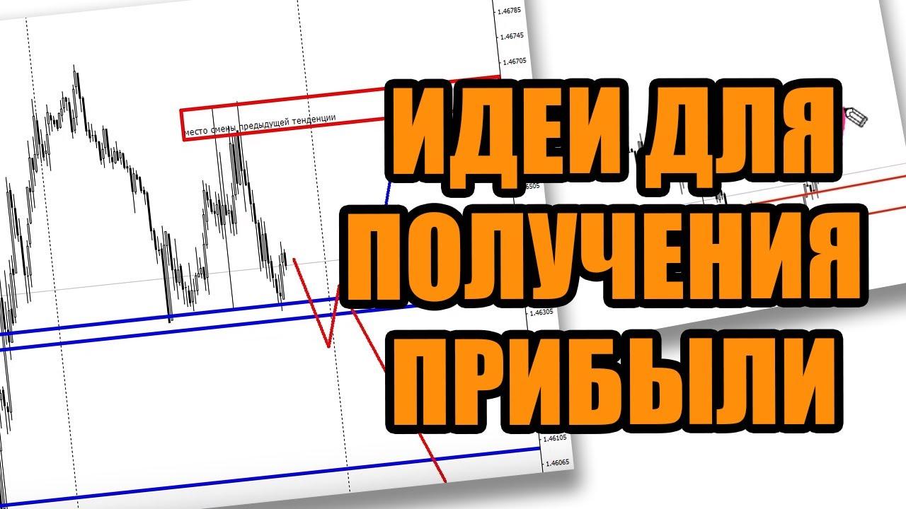 Как зарабатывать на EUR/USD. Торговые рекомендации + онлайн-торговля с Яном Сикорским