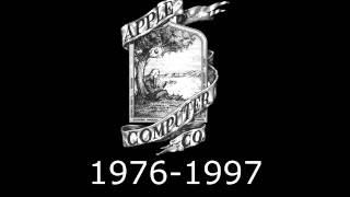 Gambar cover Apple Logo evolution