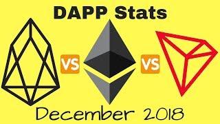 EOS vs ETH vs TRX DAPP Comparison  December 2018
