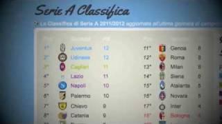 Serie A Classifica - Giornata n° 7 - 2011/2012