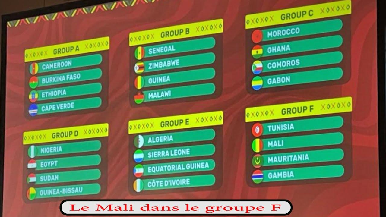 Le Mali dans le groupe F à la CAN Cameroum 2022