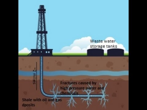 Fracking 101; The good and the bad